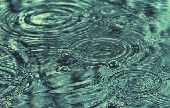 Картинка вода, капли, дождь