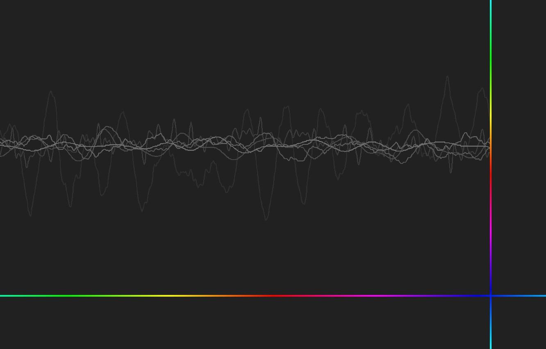 Фото обои color, wave, Wave And Color Line